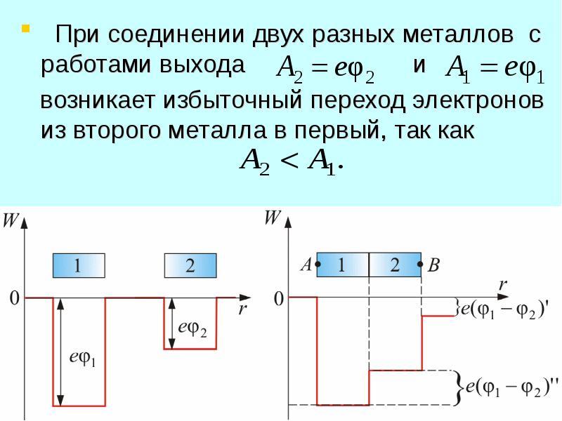 При соединении двух разных металлов с работами выхода и При соединении двух разных металлов с работа