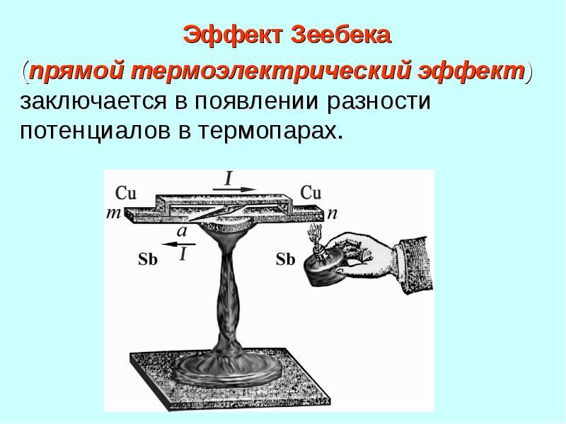 ЭМИССИЯ ЭЛЕКТРОНОВ ИЗ ПРОВОДНИКОВ. КОНТАКТНЫЕ ЯВЛЕНИЯ НА ГРАНИЦАХ ПРОВОДНИКОВ, слайд 38