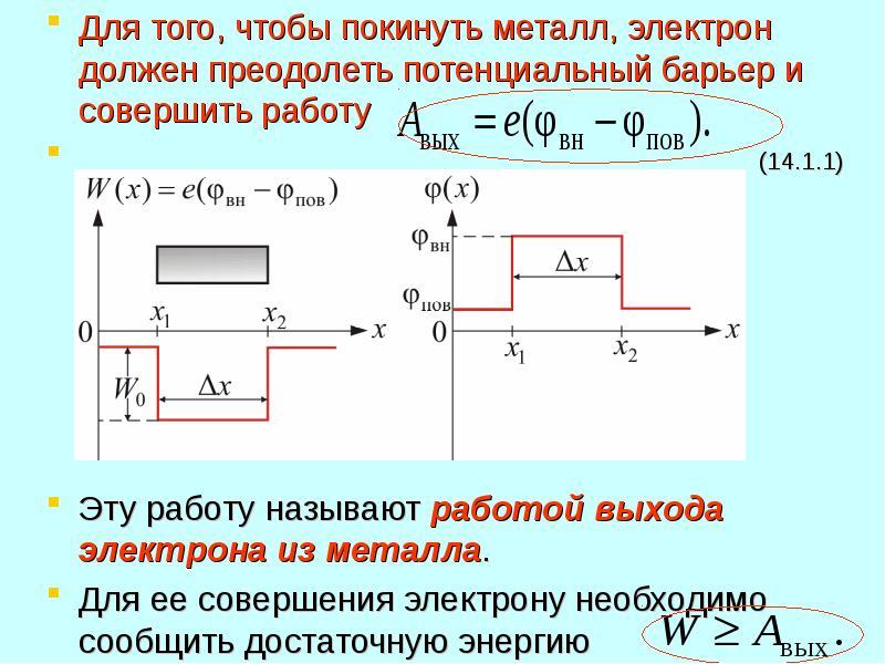 Для того, чтобы покинуть металл, электрон должен преодолеть потенциальный барьер и совершить работу