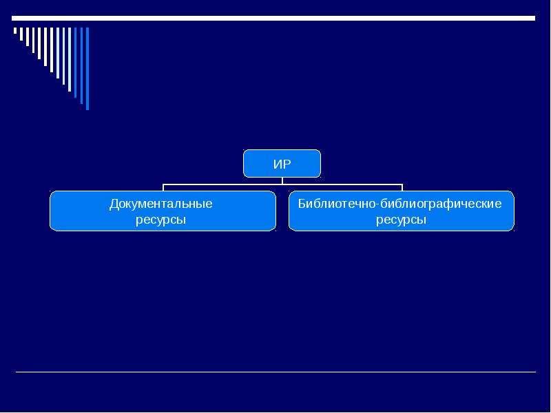 Информационные ресурсы: определение основных понятий, состав, свойства, слайд 2