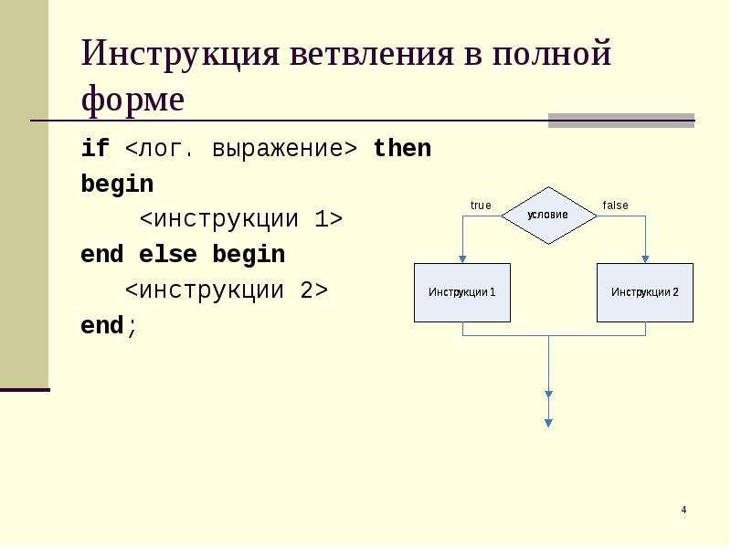 Инструкция ветвления в полной форме if <лог. выражение> then begin <инструкции 1> end el