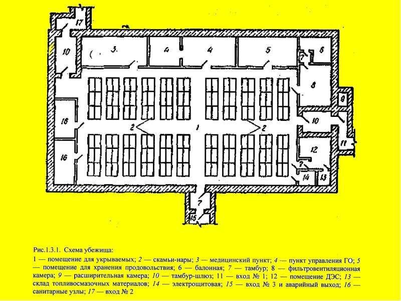 Защитные сооружения гражданской обороны, слайд 30