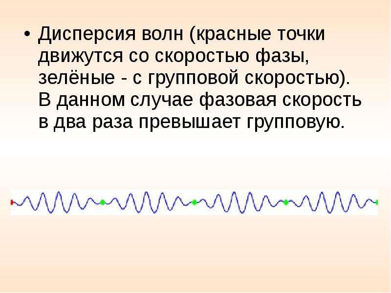 Дисперсия волн (красные точки движутся со скоростью фазы, зелёные - с групповой скоростью). В данном