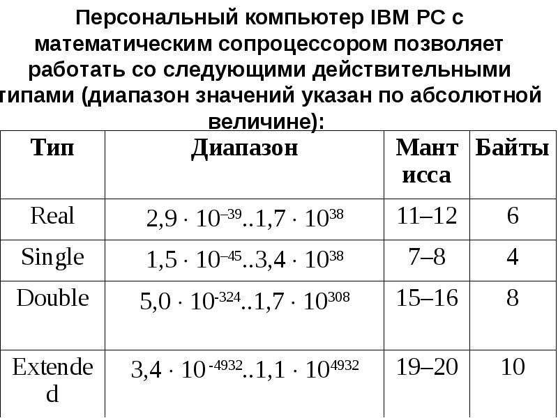 Кодирование Вещественных (Действительных) Чисел, рис. 8