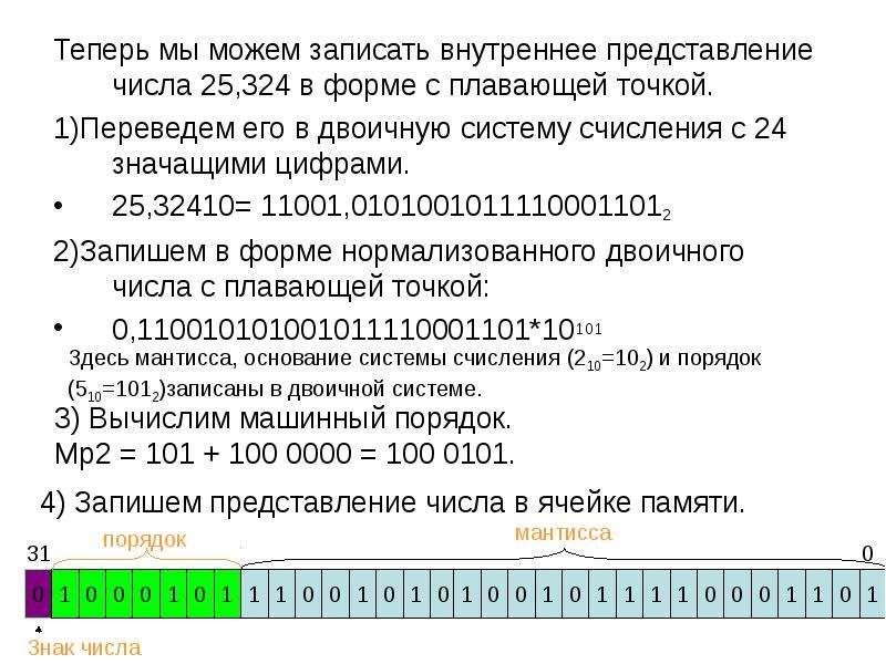 Теперь мы можем записать внутреннее представление числа 25,324 в форме с плавающей точкой. Теперь мы