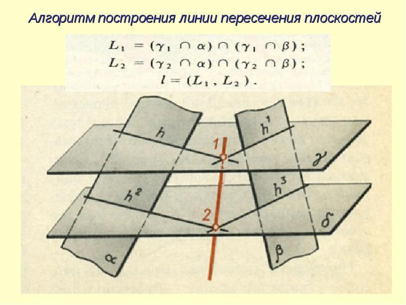 Алгоритм построения линии пересечения