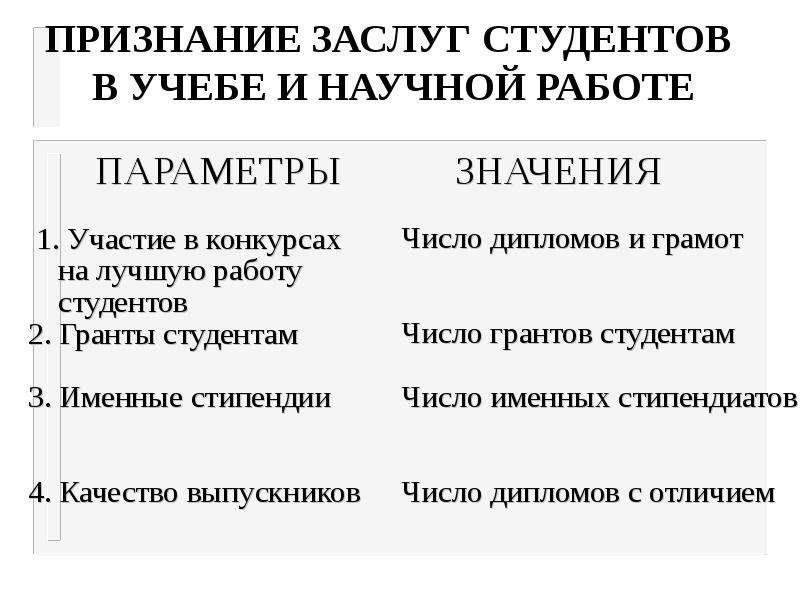 Повышение качества преподавания химии, рис. 14