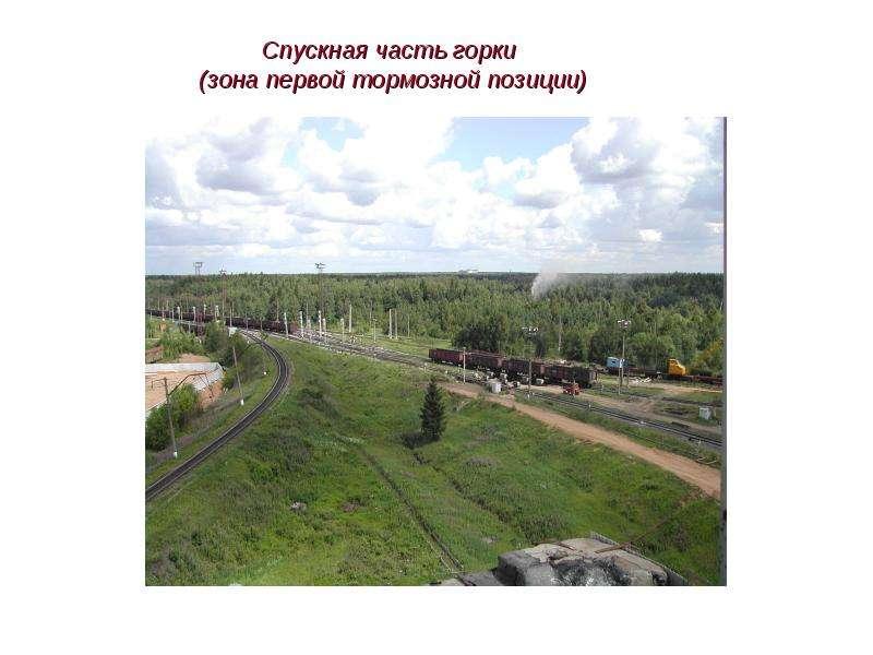 Курсовой проект организация работы сортировочной станции 7422