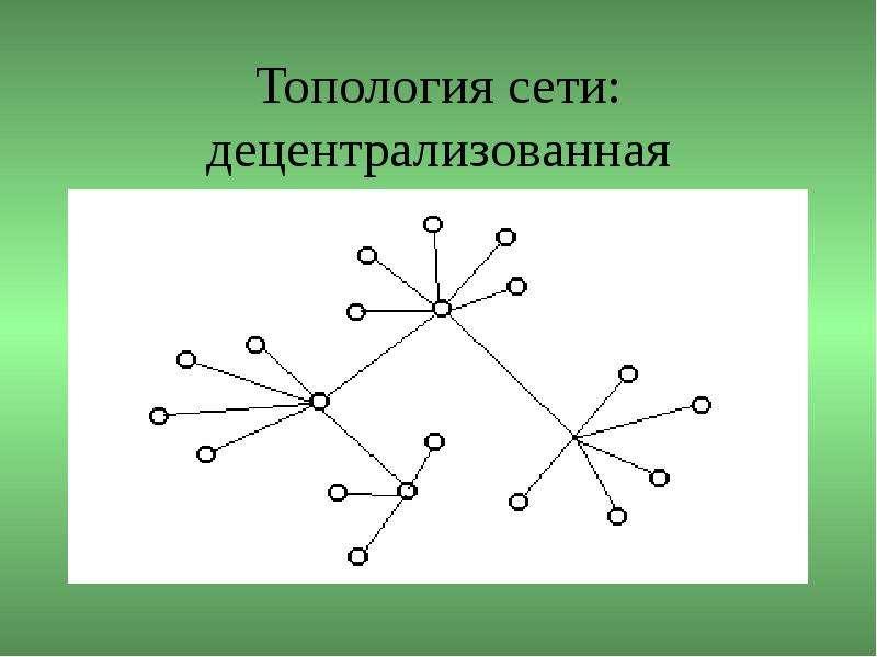 Топология сети: децентрализованная