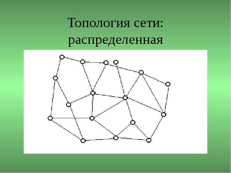 Топология сети: распределенная