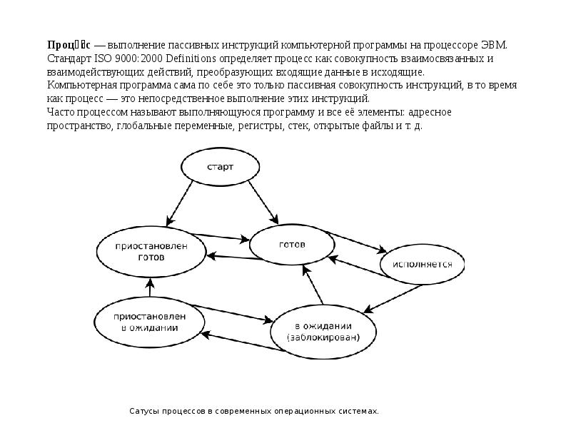 Проце́сс — выполнение пассивных инструкций компьютерной программы на процессоре ЭВМ. Стандарт ISO 90