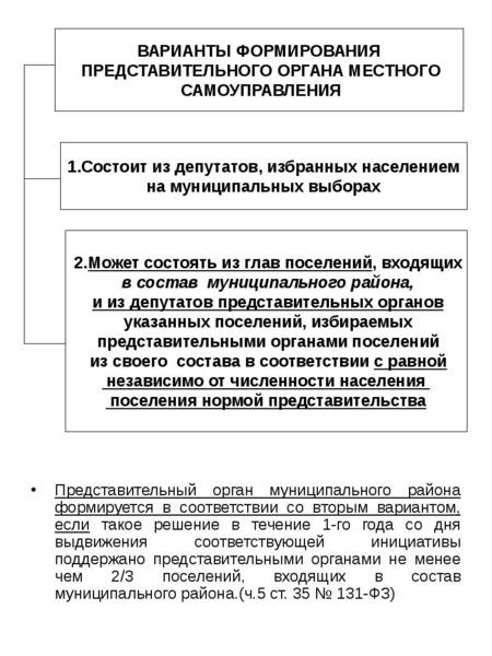Представительный орган муниципального района формируется в соответствии со вторым вариантом, если та