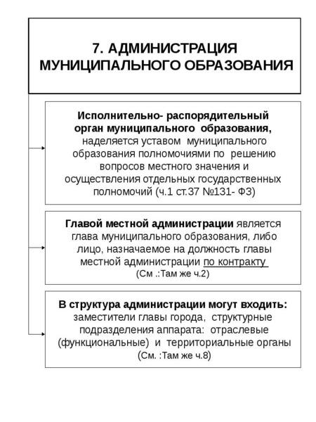 Опорные конспекты по курсу муниципального управления, слайд 56