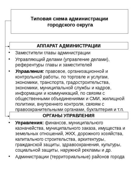 Заместители главы администрации Управляющий делами (управление делами), референтуры главы и заместит
