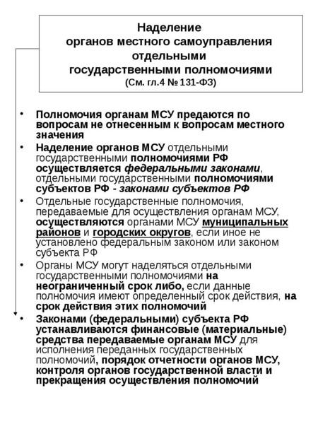 Полномочия органам МСУ предаются по вопросам не отнесенным к вопросам местного значения Полномочия о