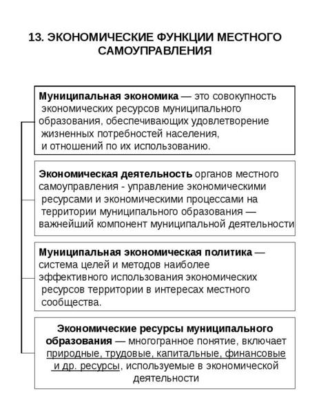 13. ЭКОНОМИЧЕСКИЕ ФУНКЦИИ МЕСТНОГО САМОУПРАВЛЕНИЯ