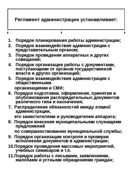 Порядок планирования работы администрации; Порядок планирования работы администрации; Порядок взаимо