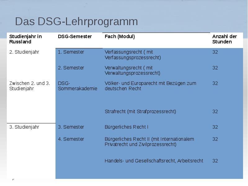 Das DSG-Lehrprogramm/ предмети