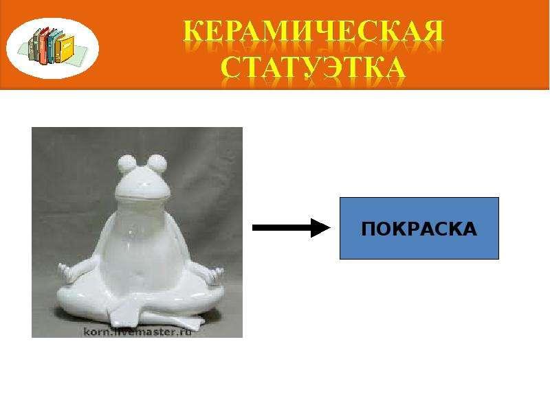 Правила интерпретации. Алгоритм последовательного включения конкретного товара в определенную позицию классификации, слайд 23