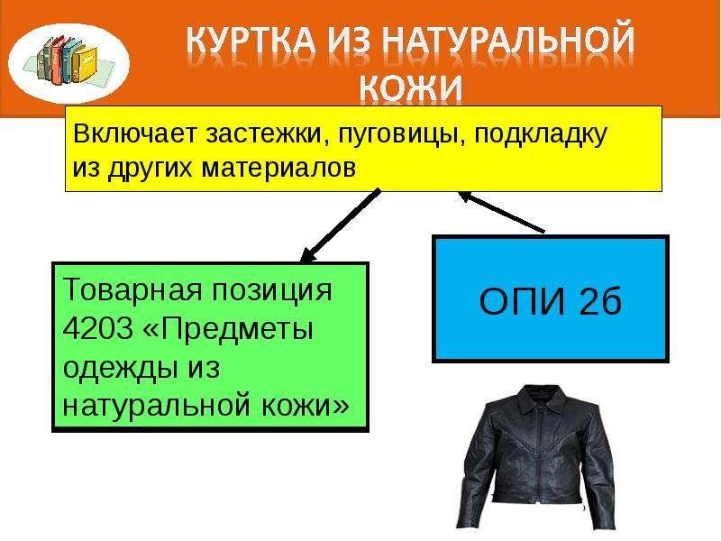 Правила интерпретации. Алгоритм последовательного включения конкретного товара в определенную позицию классификации, слайд 37