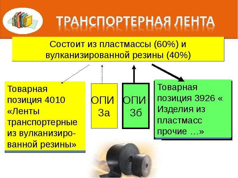 Правила интерпретации. Алгоритм последовательного включения конкретного товара в определенную позицию классификации, слайд 57