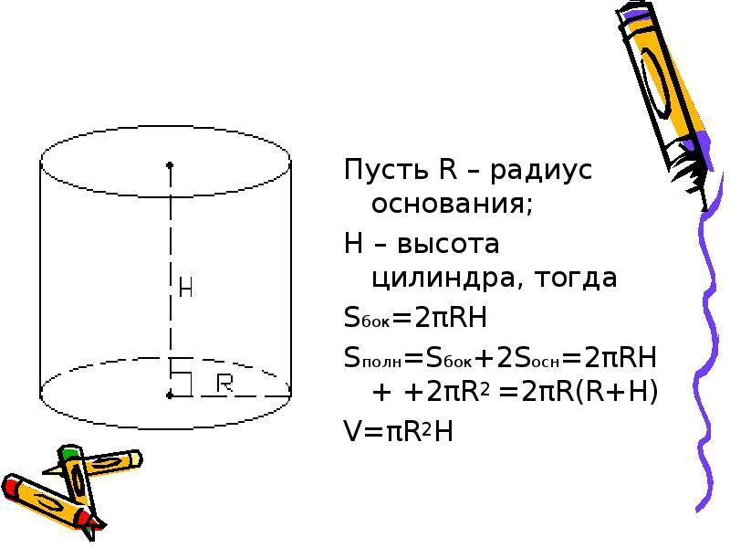 Пусть R – радиус основания; H – высота цилиндра, тогда Sбок=2πRH Sполн=Sбок+2Sосн=2πRH + +2πR2 =2πR(