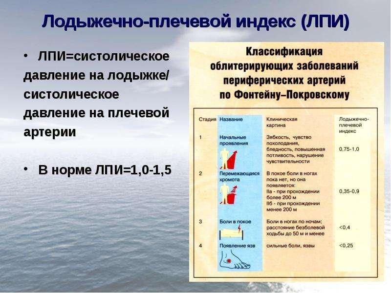 Лодыжечно-плечевой индекс (ЛПИ) ЛПИ=систолическое давление на лодыжке/ систолическое давление на пле