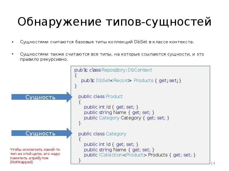 Обнаружение типов-сущностей Сущностями считаются базовые типы коллекций DbSet в классе контекста. Су