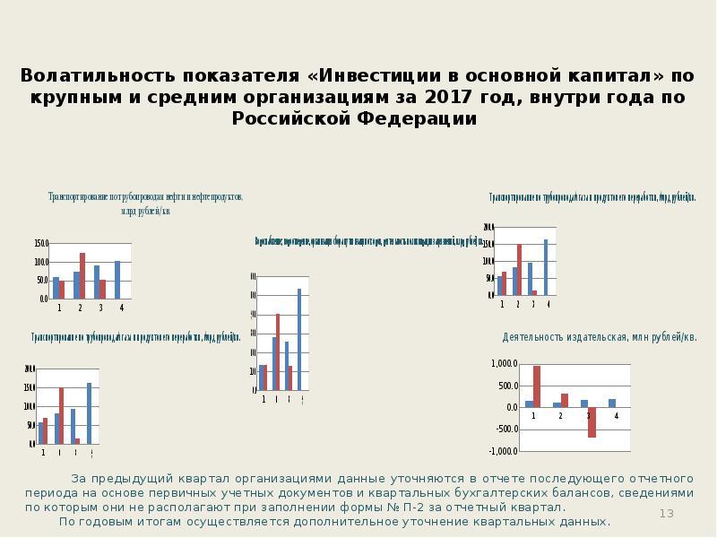 Об организации информационного статистического обеспечения мониторинга реализации задач, установленных в указе президента РФ, слайд 13