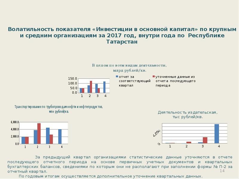 Об организации информационного статистического обеспечения мониторинга реализации задач, установленных в указе президента РФ, слайд 14