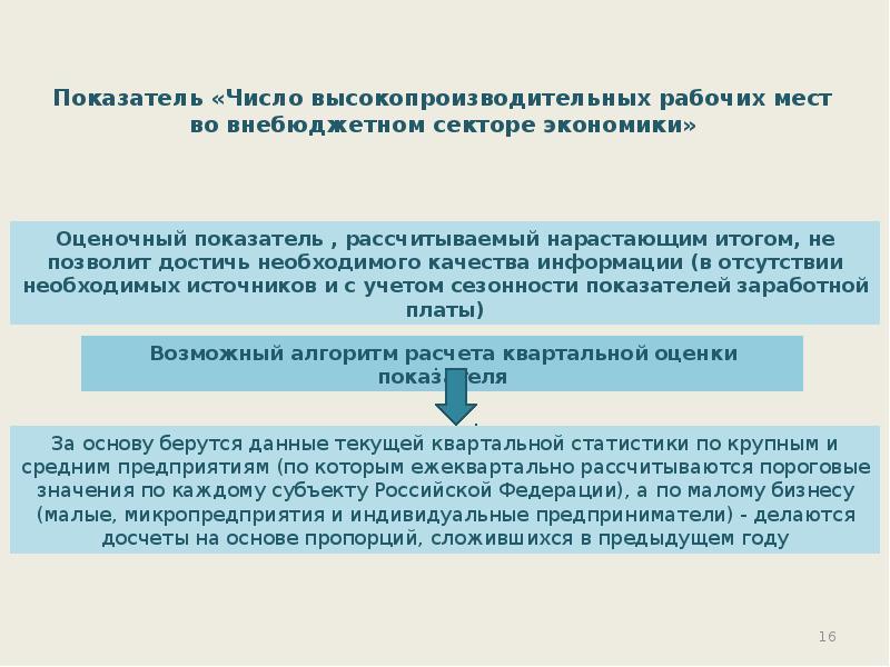 Показатель «Число высокопроизводительных рабочих мест во внебюджетном секторе экономики»