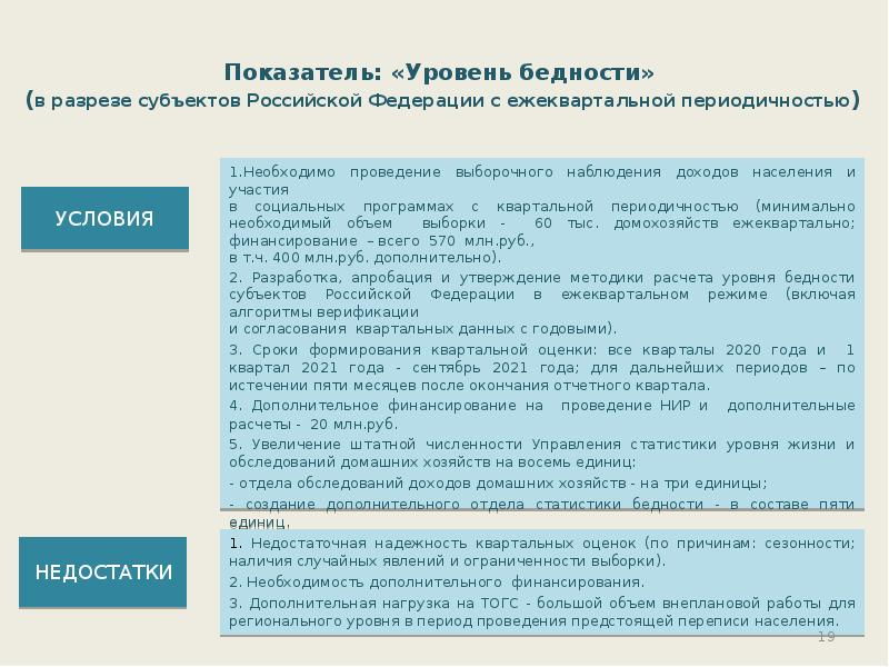 Показатель: «Уровень бедности» (в разрезе субъектов Российской Федерации с ежеквартальной периодично