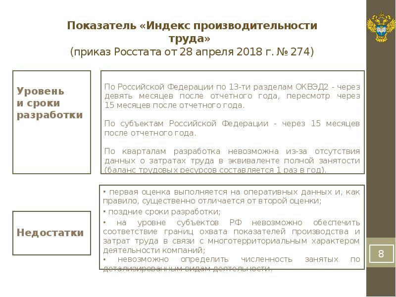 Показатель «Индекс производительности труда» (приказ Росстата от 28 апреля 2018 г. № 274)
