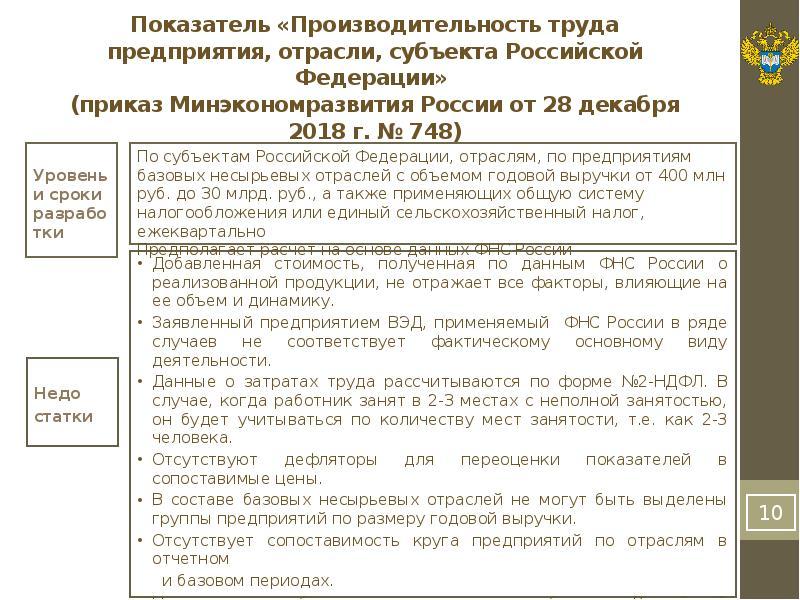Показатель «Производительность труда предприятия, отрасли, субъекта Российской Федерации» (приказ Ми