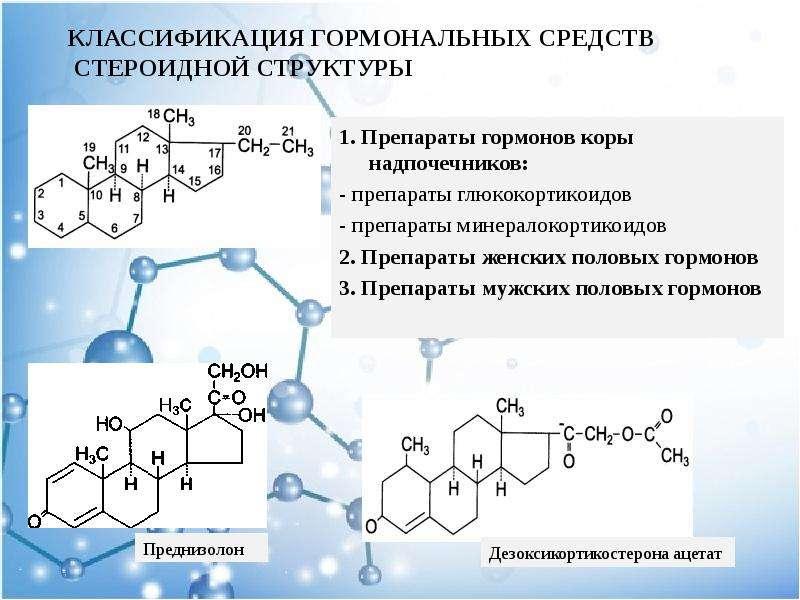 КЛАССИФИКАЦИЯ ГОРМОНАЛЬНЫХ СРЕДСТВ СТЕРОИДНОЙ СТРУКТУРЫ 1. Препараты гормонов коры надпочечников: -