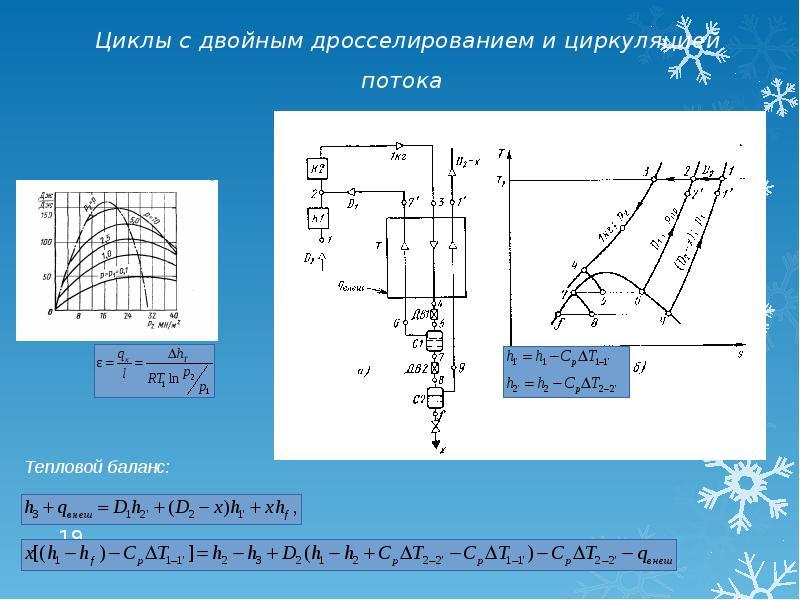 Циклы с двойным дросселированием и циркуляцией потока