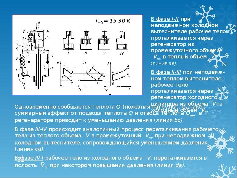 Установки для получения низких температур, слайд 32