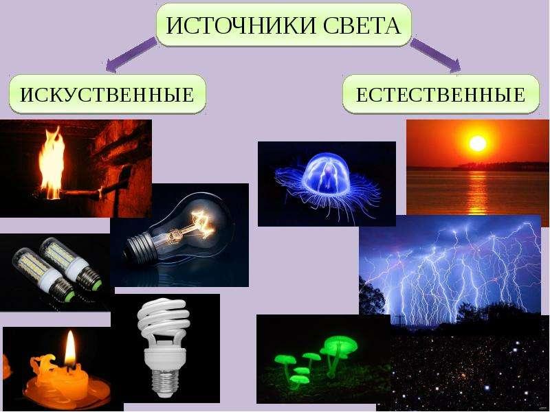 картинки источника света нашем