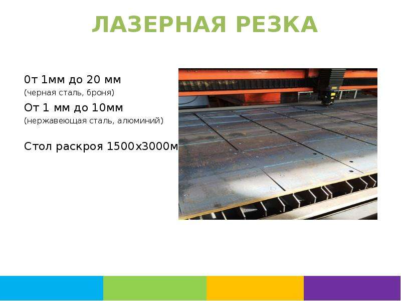 ЛАЗЕРНАЯ РЕЗКА 0т 1мм до 20 мм (черная сталь, броня) От 1 мм до 10мм (нержавеющая сталь, алюминий) С