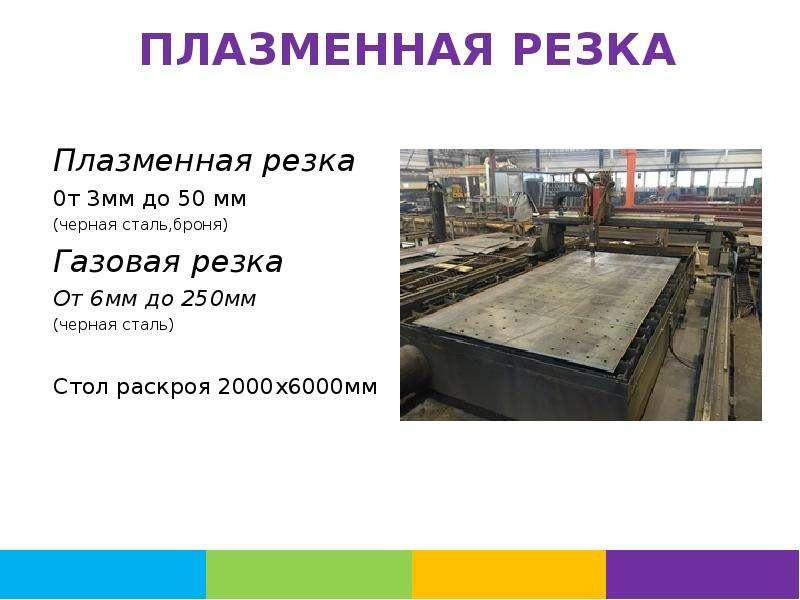 ПЛАЗМЕННАЯ РЕЗКА Плазменная резка 0т 3мм до 50 мм (черная сталь,броня) Газовая резка От 6мм до 250мм