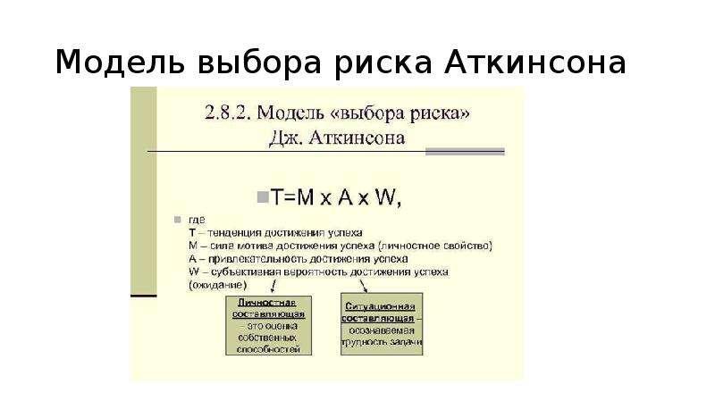 Модель выбора риска Аткинсона