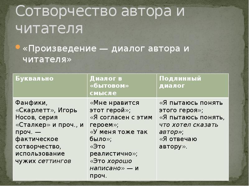 Сотворчество автора и читателя «Произведение — диалог автора и читателя»