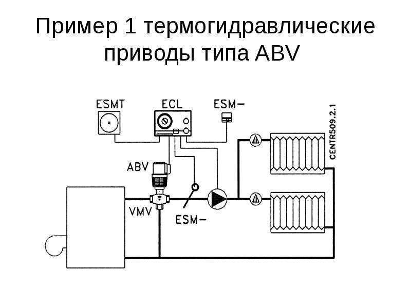 Пример 1 термогидравлические приводы типа ABV