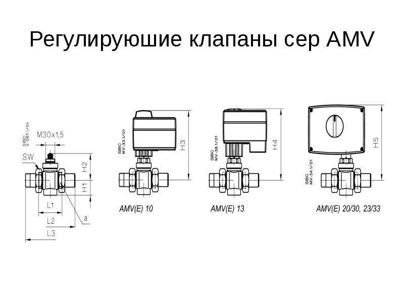Регулируюшие клапаны сер АМV