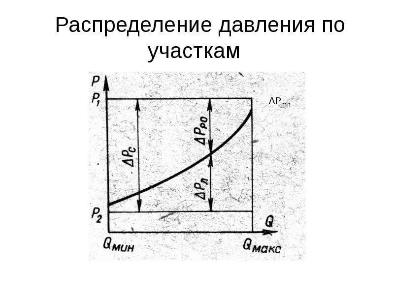 Распределение давления по участкам