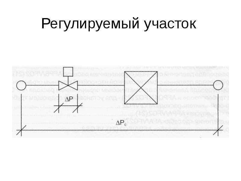 Регулируемый участок