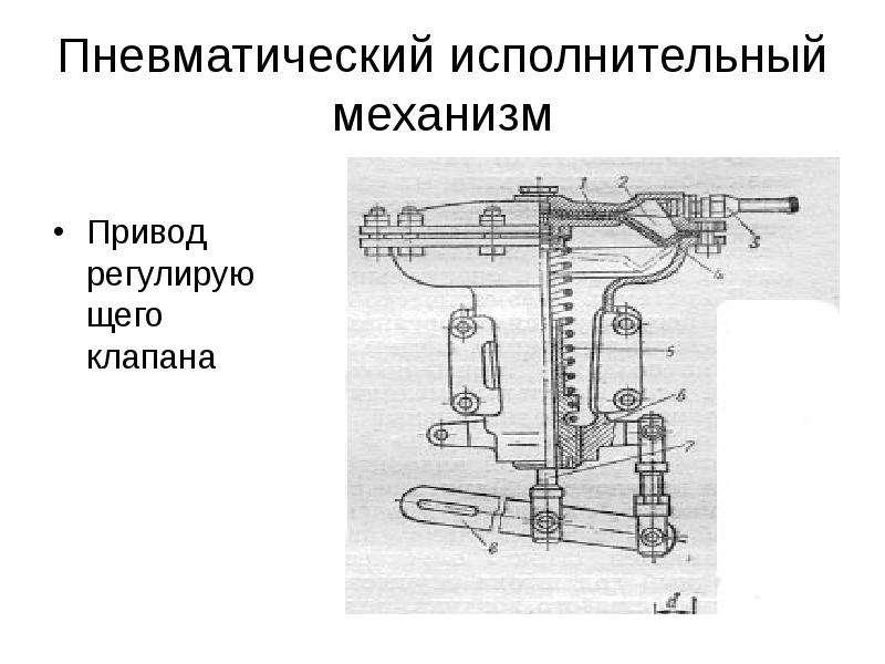 Пневматический исполнительный механизм Привод регулирующего клапана