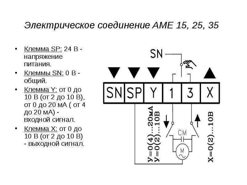 Электрическое соединение AME 15, 25, 35 Клемма SP: 24 В - напряжение питания. Клеммы SN: 0 В - общий