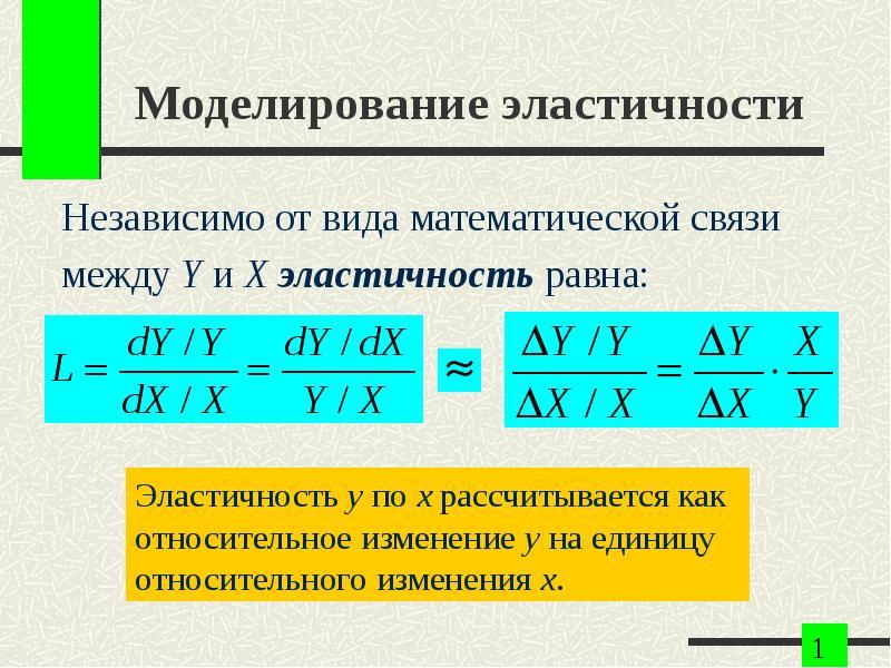 Моделирование эластичности Независимо от вида математической связи между Y и X эластичность равна: