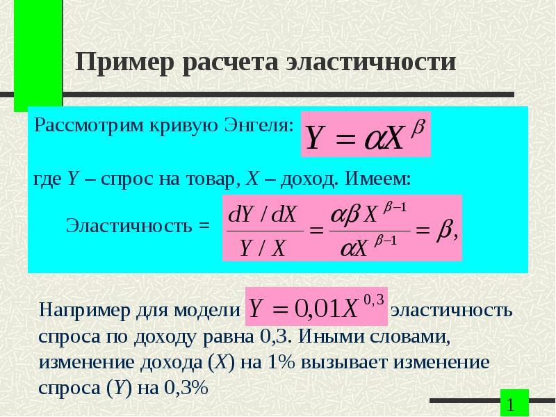 Пример расчета эластичности Рассмотрим кривую Энгеля: где Y – спрос на товар, X – доход. Имеем: Элас